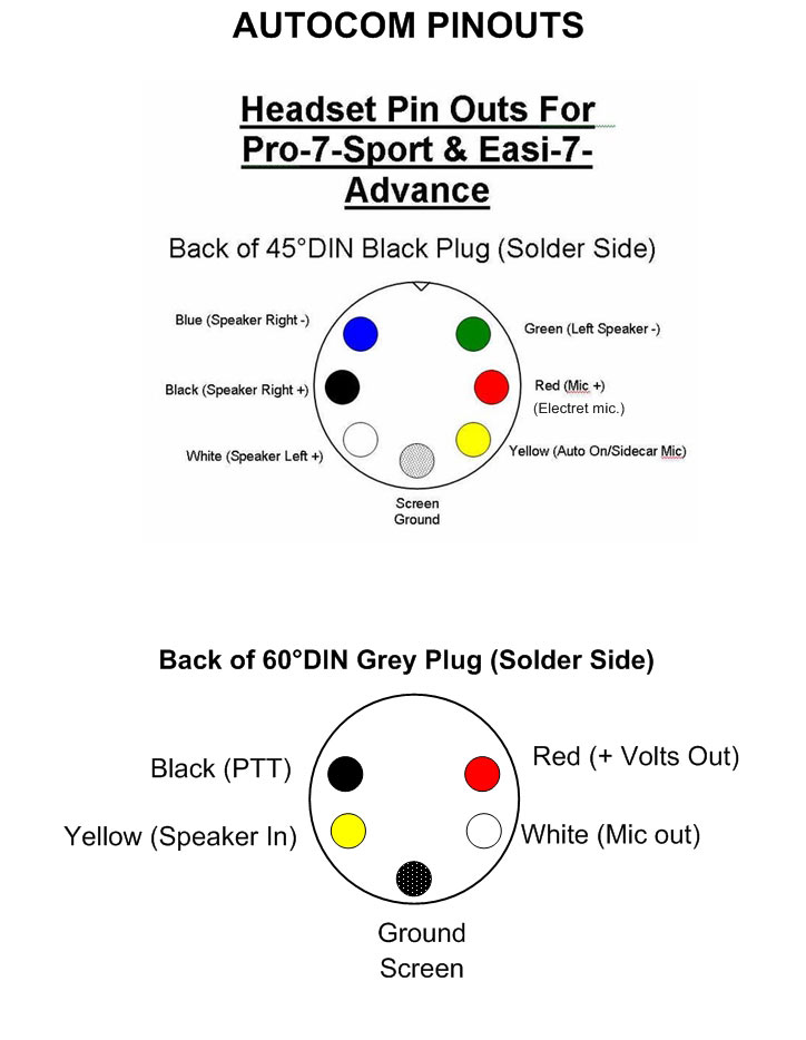 autocom 7 pin pinout question bmwsporttouring forums hope this helps